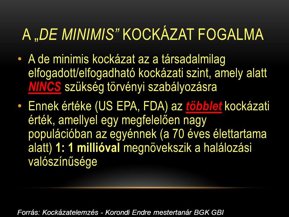"""A """" DE MINIMIS"""" KOCKÁZAT FOGALMA A de minimis kockázat az a társadalmilag elfogadott/elfogadható kockázati szint, amely alatt NINCS szükség törvényi s"""