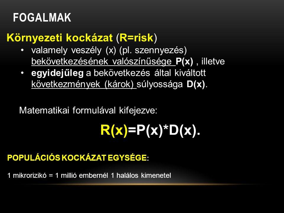 KOCKÁZAT-ÉRTÉKELÉSI SZEMPONTOK (FOLYTATÁS2) ( FORRÁS: ROWE, 1977) III.