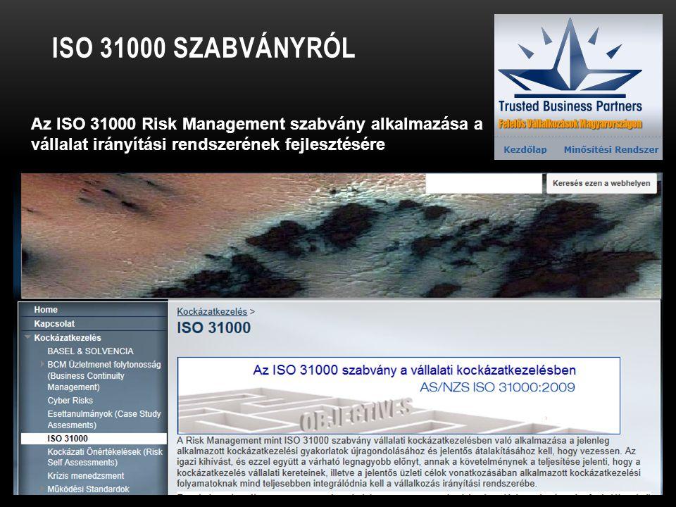ISO 31000 SZABVÁNYRÓL Az ISO 31000 Risk Management szabvány alkalmazása a vállalat irányítási rendszerének fejlesztésére