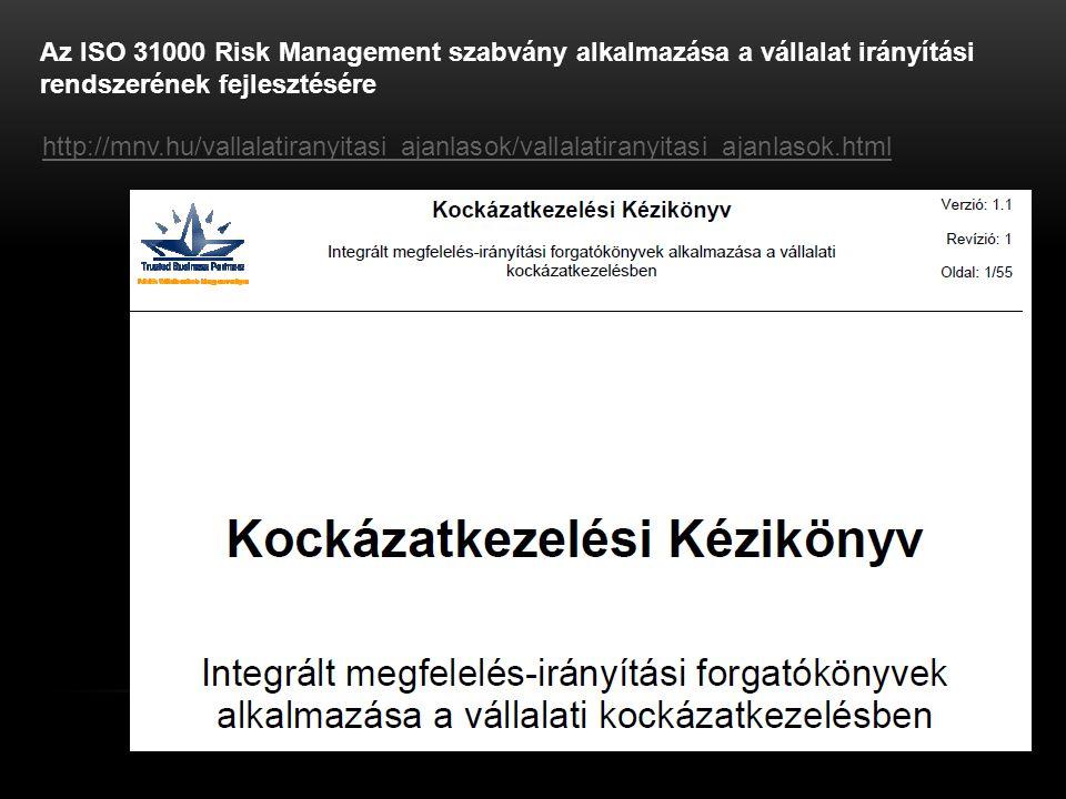 Az ISO 31000 Risk Management szabvány alkalmazása a vállalat irányítási rendszerének fejlesztésére http://mnv.hu/vallalatiranyitasi_ajanlasok/vallalat