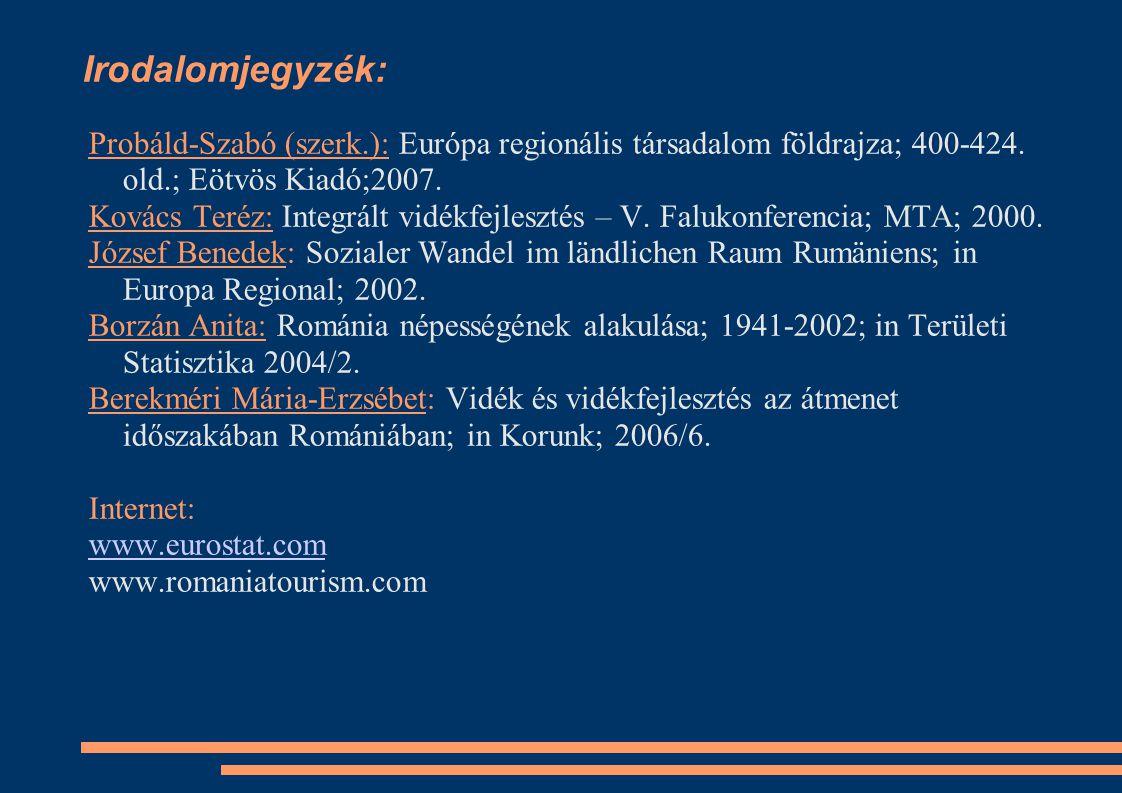 Irodalomjegyzék: Probáld-Szabó (szerk.): Európa regionális társadalom földrajza; 400-424.