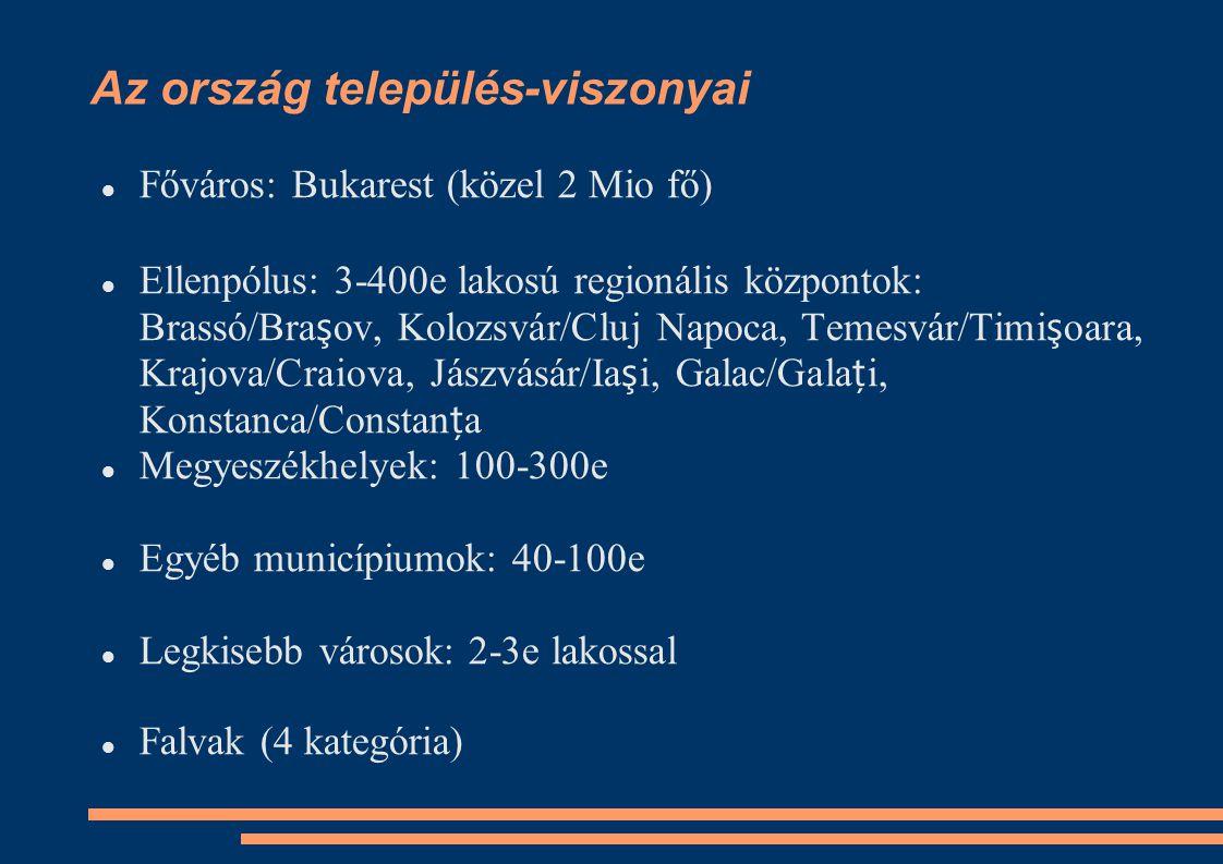 Az ország település-viszonyai Főváros: Bukarest (közel 2 Mio fő) Ellenpólus: 3-400e lakosú regionális központok: Brassó/Bra ş ov, Kolozsvár/Cluj Napoca, Temesvár/Timi ş oara, Krajova/Craiova, Jászvásár/Ia ş i, Galac/Gala ț i, Konstanca/Constan ț a Megyeszékhelyek: 100-300e Egyéb municípiumok: 40-100e Legkisebb városok: 2-3e lakossal Falvak (4 kategória)