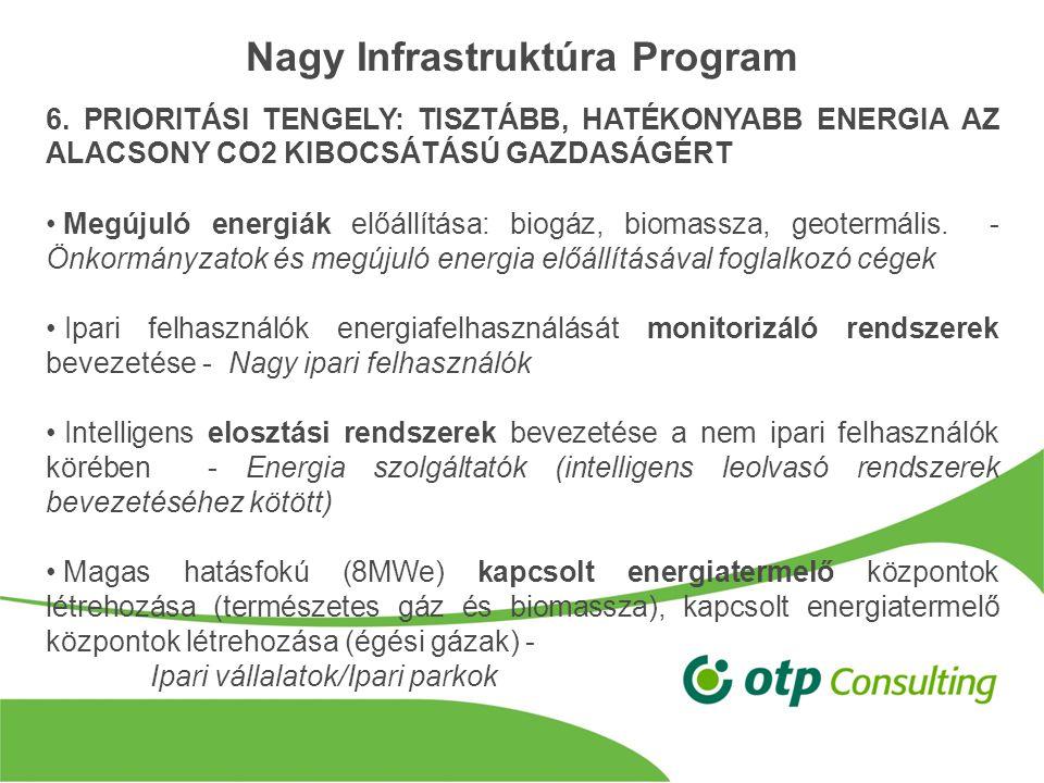 Nagy Infrastruktúra Program 6.