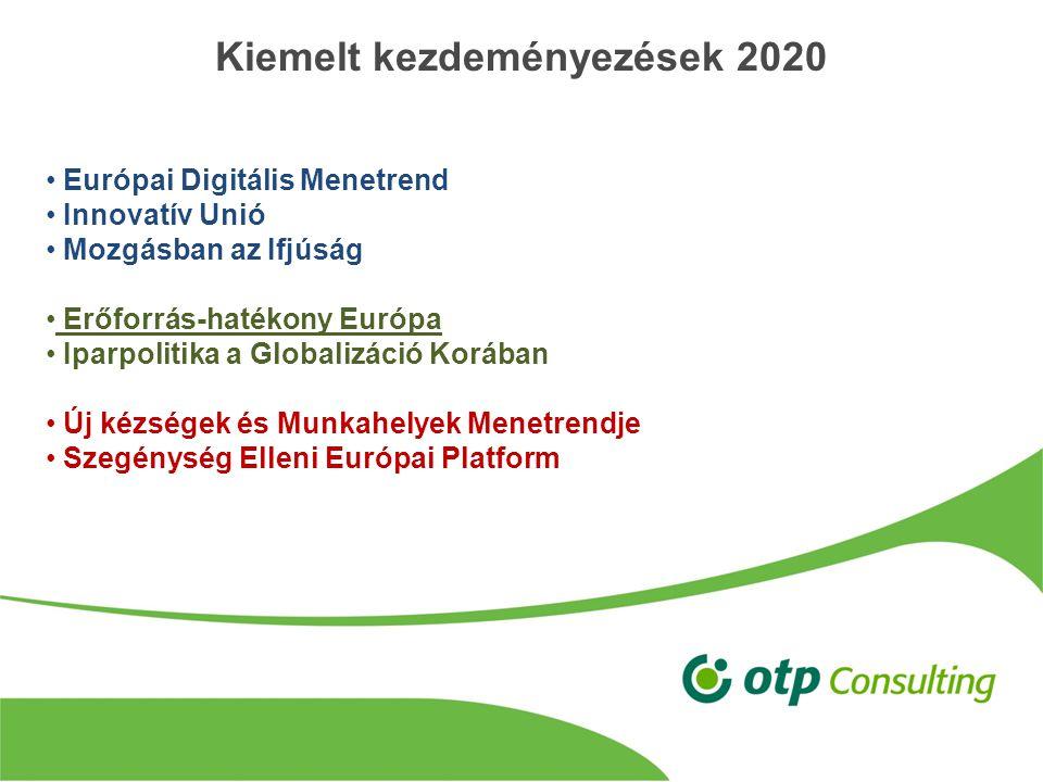Kiemelt kezdeményezések 2020 Európai Digitális Menetrend Innovatív Unió Mozgásban az Ifjúság Erőforrás-hatékony Európa Iparpolitika a Globalizáció Korában Új kézségek és Munkahelyek Menetrendje Szegénység Elleni Európai Platform