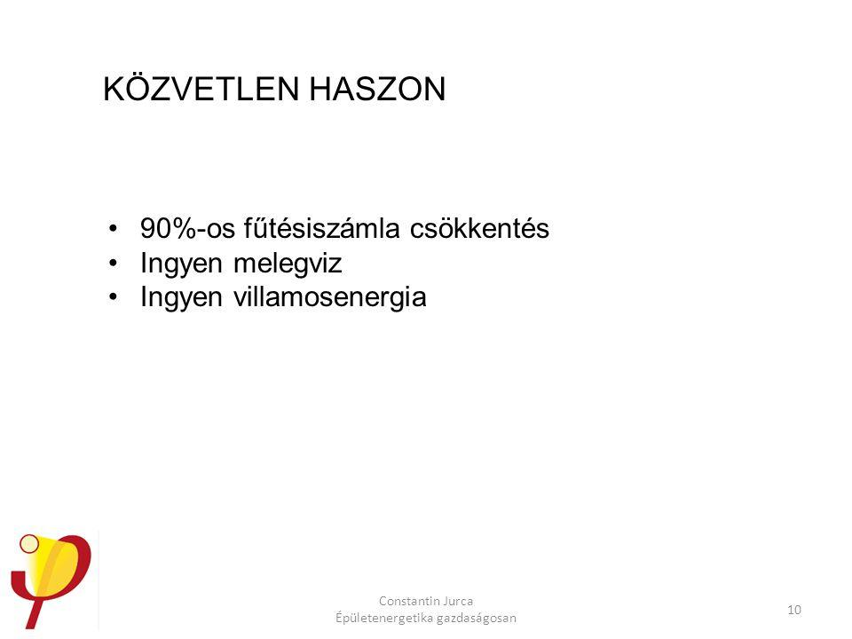 Constantin Jurca Épületenergetika gazdaságosan 10 KÖZVETLEN HASZON 90%-os fűtésiszámla csökkentés Ingyen melegviz Ingyen villamosenergia
