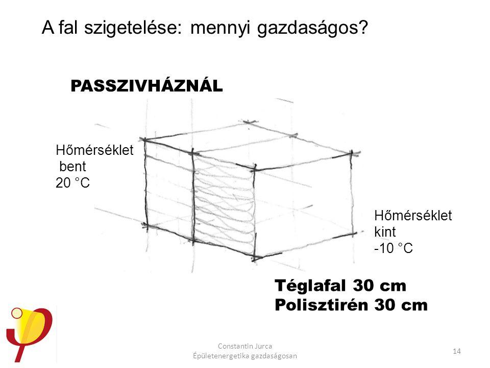 Constantin Jurca Épületenergetika gazdaságosan 14 Téglafal 30 cm Polisztirén 30 cm A fal szigetelése: mennyi gazdaságos? PASSZIVHÁZNÁL Hőmérséklet ben