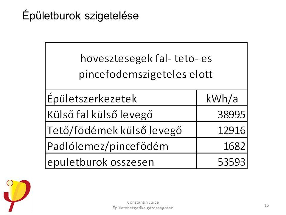 Épületburok szigetelése Constantin Jurca Épületenergetika gazdaságosan 16
