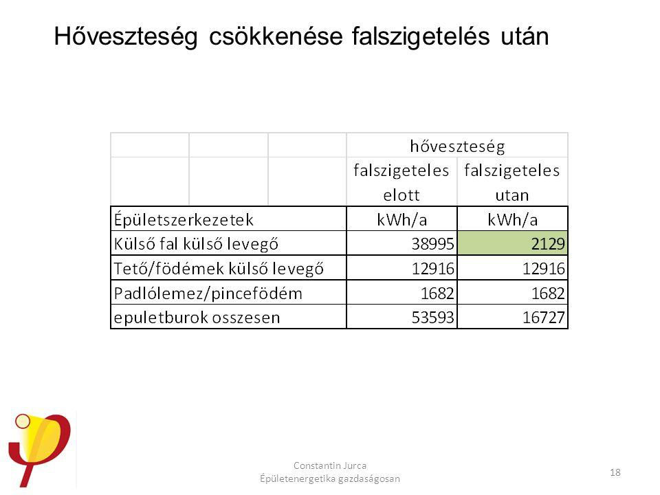Hőveszteség csökkenése falszigetelés után Constantin Jurca Épületenergetika gazdaságosan 18