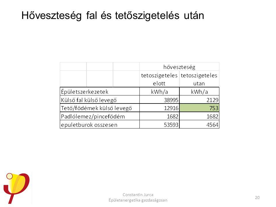 Hőveszteség fal és tetőszigetelés után Constantin Jurca Épületenergetika gazdaságosan 20