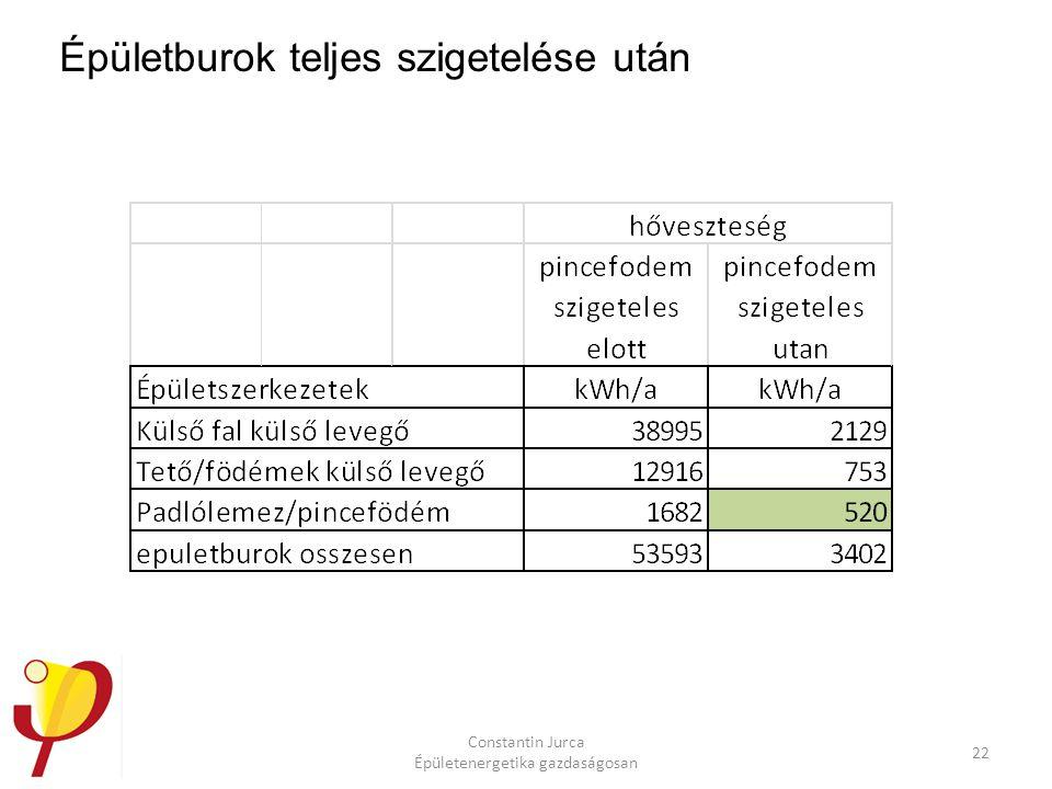 Constantin Jurca Épületenergetika gazdaságosan 22