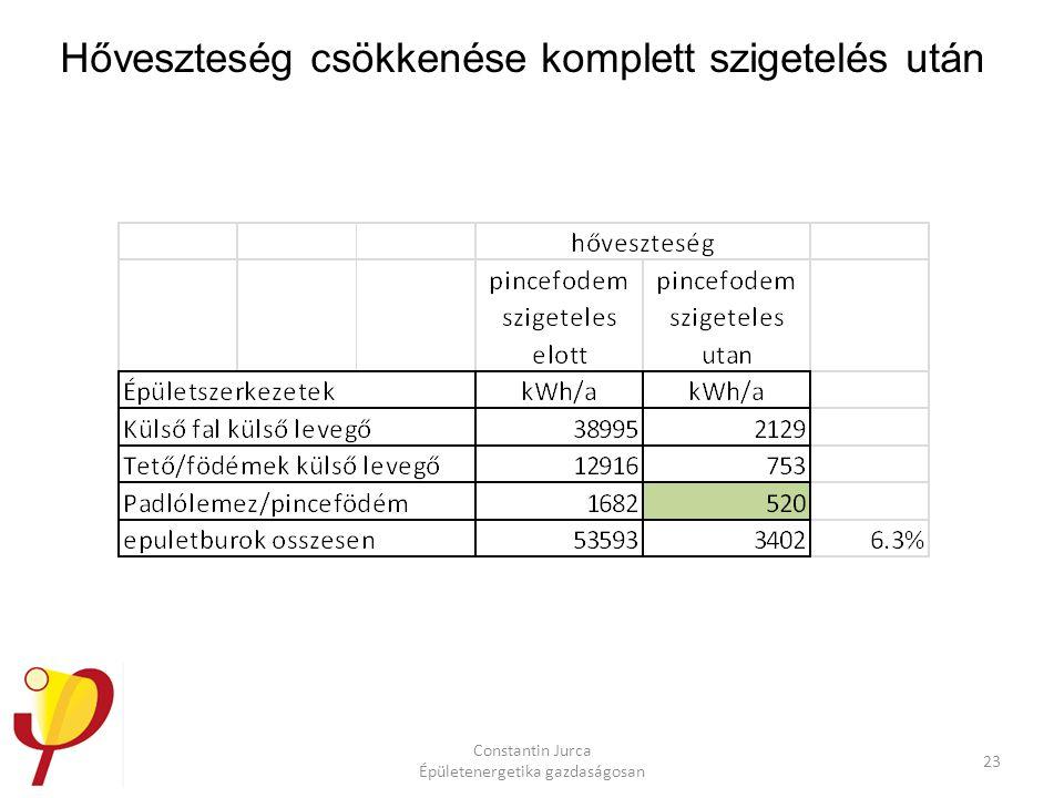 Hőveszteség csökkenése komplett szigetelés után Constantin Jurca Épületenergetika gazdaságosan 23
