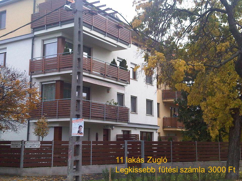 Constantin Jurca Épületenergetika gazdaságosan 24 11 lakás Zugló Legkissebb fűtési számla 3000 Ft