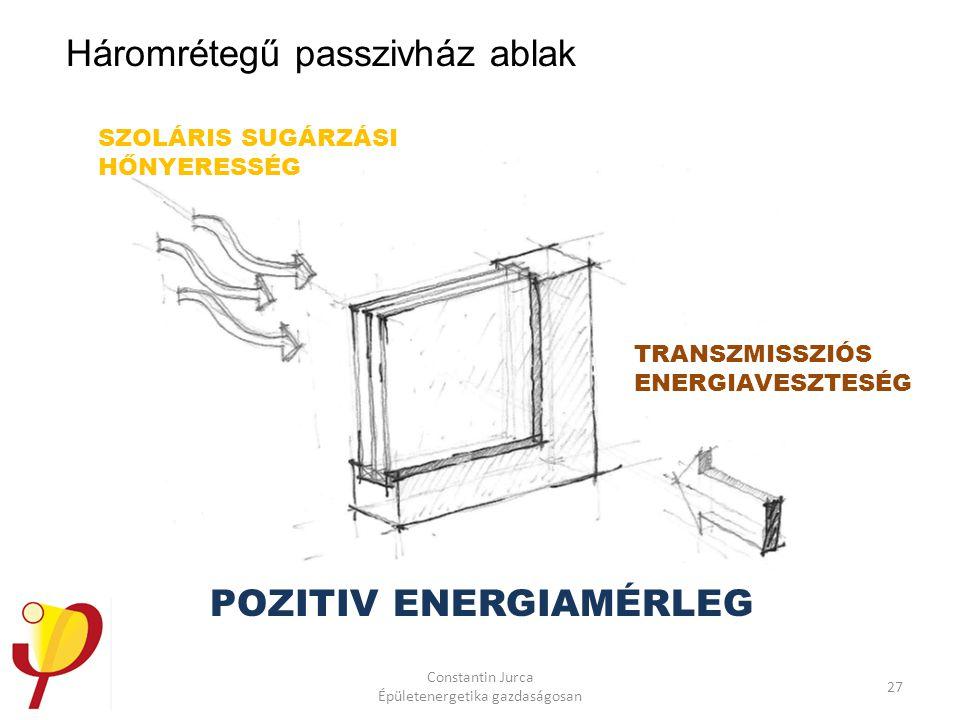 Constantin Jurca Épületenergetika gazdaságosan 27 Háromrétegű passzivház ablak SZOLÁRIS SUGÁRZÁSI HŐNYERESSÉG TRANSZMISSZIÓS ENERGIAVESZTESÉG POZITIV ENERGIAMÉRLEG