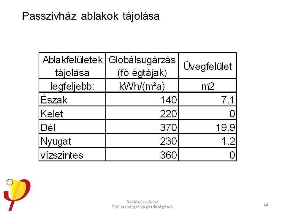 Constantin Jurca Épületenergetika gazdaságosan 28 Passzivház ablakok tájolása