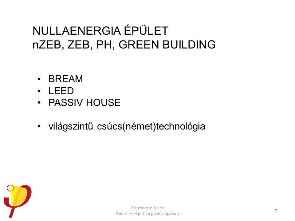 Constantin Jurca Épületenergetika gazdaságosan 7 NULLAENERGIA ÉPÜLET nZEB, ZEB, PH, GREEN BUILDING BREAM LEED PASSIV HOUSE világszintű csúcs(német)technológia