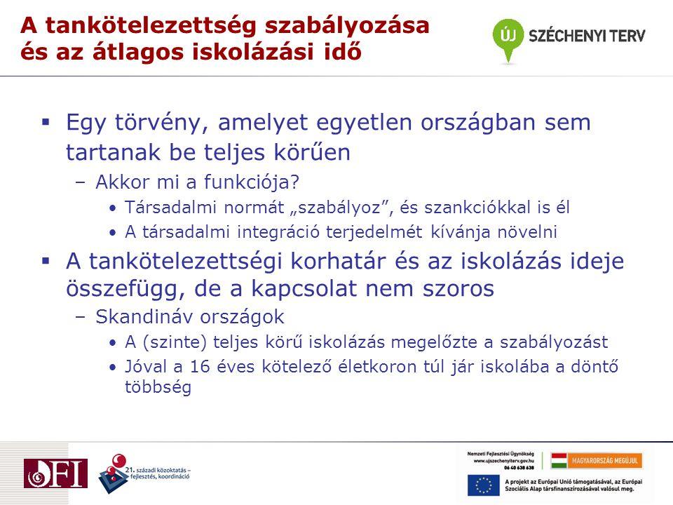 A magyar szabályozás  1868 óta (6-12 év), 1945-től 14 év  1961: 16 éves kor / általános iskola elvégzése  1985: 16 év mindenkinek  1996: felmenő rendszerben 18 év –A hosszabb iskolázástól remélték a foglalkoztathatóság növelését –Felzárkózási aspiráció (utolérjük a Nyugatot) –Jelzés a társadalomnak: tanulni kell (LLL éve!) –A döntés általános támogatást élvezett  1996-2008 – a felkészülés elmaradt, csak néhány intézkedés támogatta a nehezen iskolázható réteg iskolában tartását (5-6., SZFP, kulcskompetencia, Útravaló, tanodák stb.)  2012-től - ??