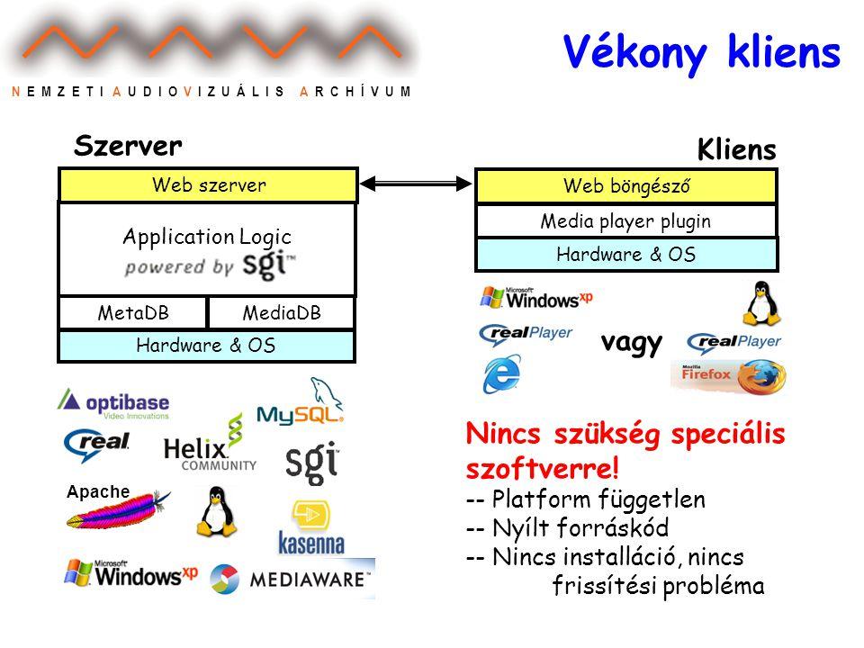 N E M Z E T I A U D I O V I Z U Á L I S A R C H Í V U M Vékony kliens Hardware & OS MetaDB MediaDB Application Logic Web szerver Web böngésző Media player plugin Szerver Kliens Apache Hardware & OS Nincs szükség speciális szoftverre.