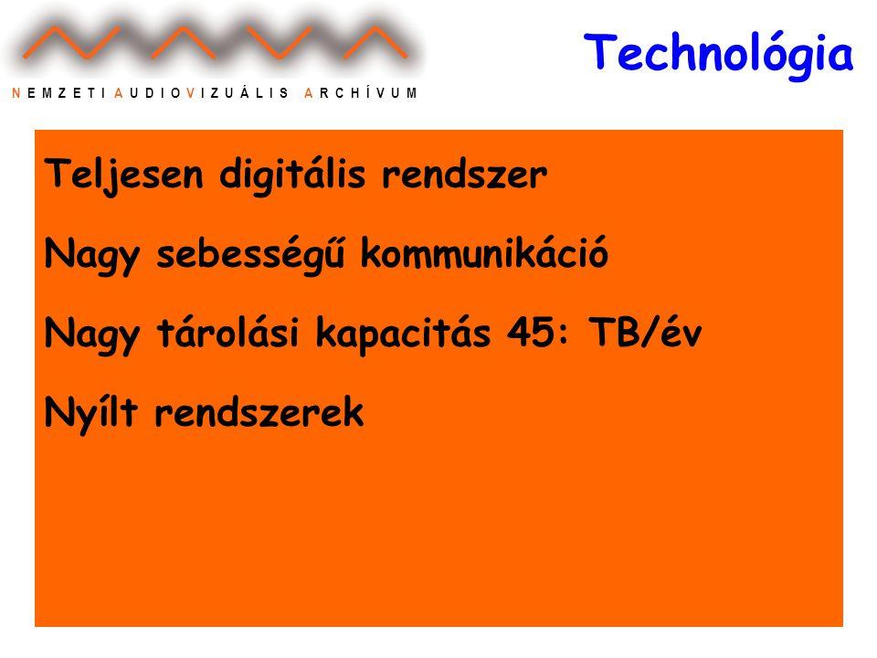 N E M Z E T I A U D I O V I Z U Á L I S A R C H Í V U M Technológia Teljesen digitális rendszer Nagy sebességű kommunikáció Nagy tárolási kapacitás 45: TB/év Nyílt rendszerek