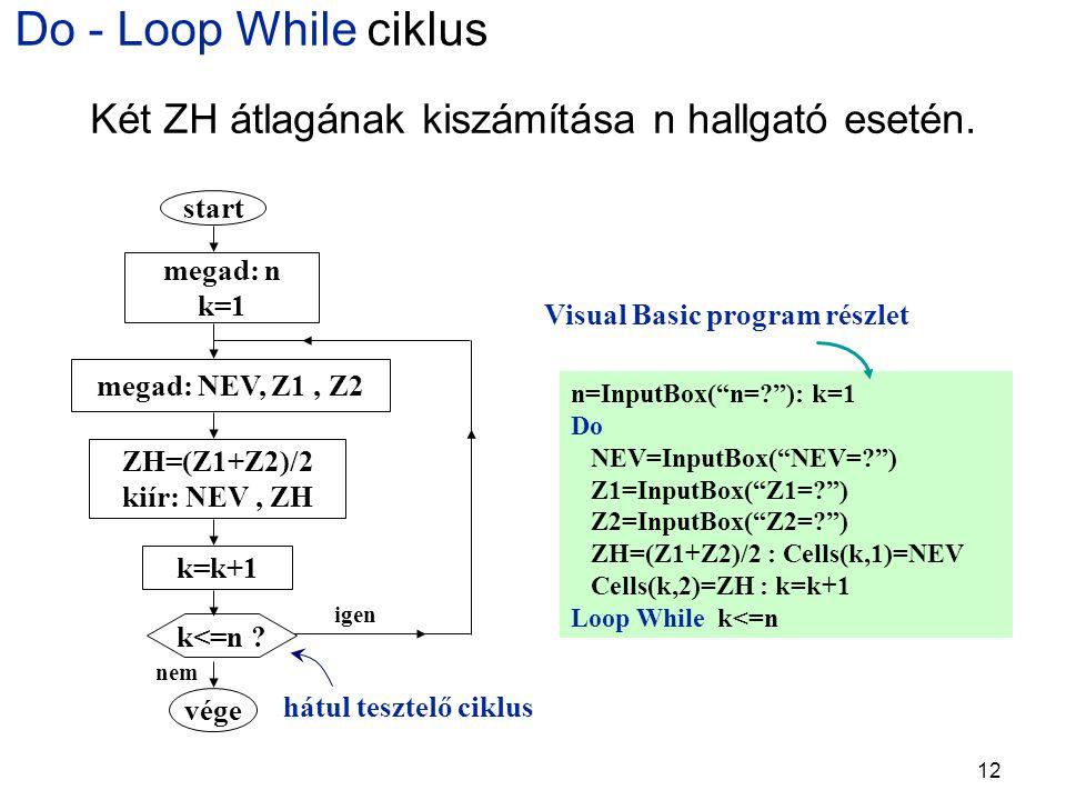 12 Do - Loop While ciklus hátul tesztelő ciklus n=InputBox( n=? ): k=1 Do NEV=InputBox( NEV=? ) Z1=InputBox( Z1=? ) Z2=InputBox( Z2=? ) ZH=(Z1+Z2)/2 : Cells(k,1)=NEV Cells(k,2)=ZH : k=k+1 Loop While k<=n Visual Basic program részlet Két ZH átlagának kiszámítása n hallgató esetén.