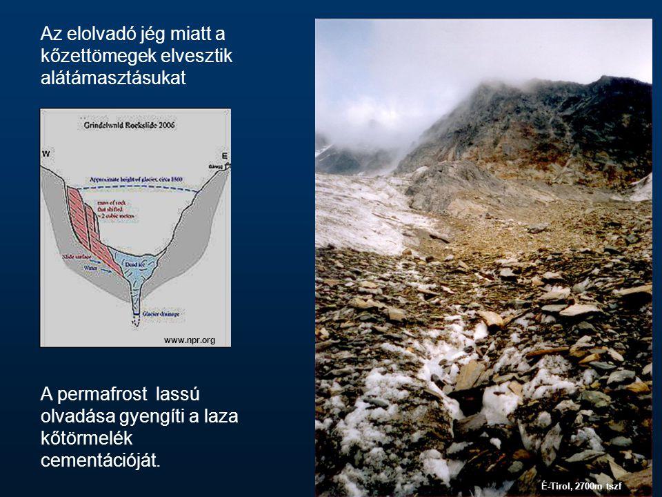 A permafrost lassú olvadása gyengíti a laza kőtörmelék cementációját. Az elolvadó jég miatt a kőzettömegek elvesztik alátámasztásukat www.npr.org É-Ti