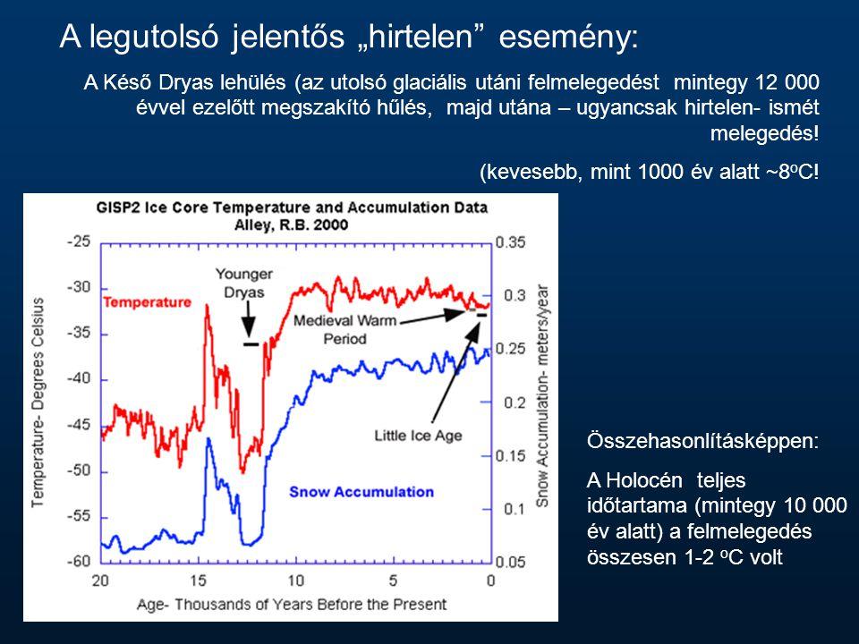 """A legutolsó jelentős """"hirtelen esemény: A Késő Dryas lehülés (az utolsó glaciális utáni felmelegedést mintegy 12 000 évvel ezelőtt megszakító hűlés, majd utána – ugyancsak hirtelen- ismét melegedés."""