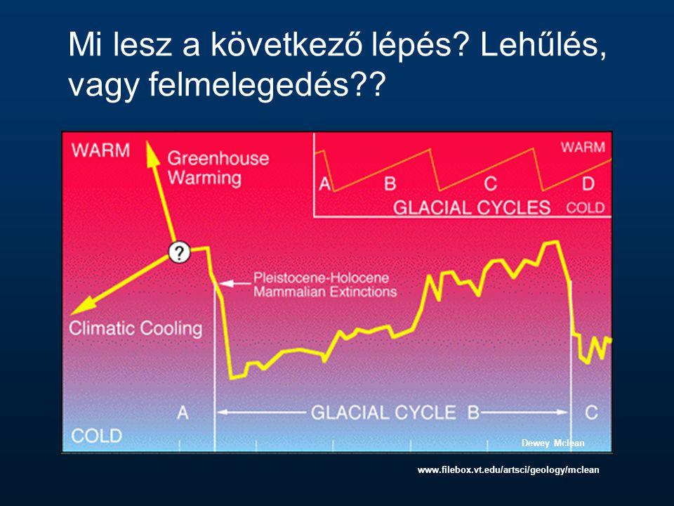 A melegedéssel együttjáró tengerszint emelkedés várható hatásai: - Sarki jégsapkák olvadásának megggyorsulása (pozitiv feed-back) - Alacsonyan fekvő területek víz alá kerülése (Hollandia, Bangladesh etc) - Metánhidrátok instabillá válása, metán- felszabadulás (pozitív feed-back) - Párolgó vízfelület megnövekedése, nagyobb latens hőtranszport, vihar-intenzitás növekedés