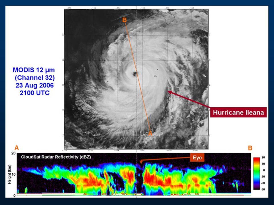 A melegedés folytán felgyorsuló vízciklus (növekvő párolgás, jelentősebb instibilitás) A viharok intenzitásának növekedését eredményezi