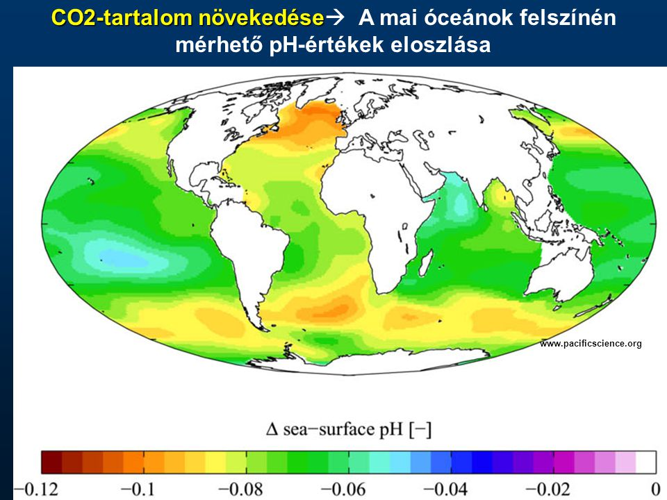 Az atmoszféra CO 2- koncentráció- jának növekedése és az óceáni víztömegek pH-értékének alakulása közötti összefüggést elemző modellezés eredményei www.CO2.cms.udel.edu