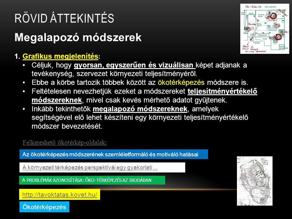 RÖVID ÁTTEKINTÉS A környezeti térképezés perspektívái egy gyakorlati... Ökotérképezés http://tavoktatas.kovet.hu/ A PROBLÉMÁK AZONOSÍTÁSA : Ö KO - TÉR