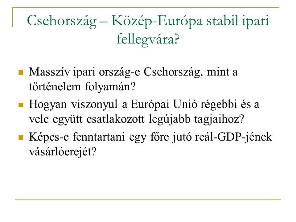 Csehország – Közép-Európa stabil ipari fellegvára.