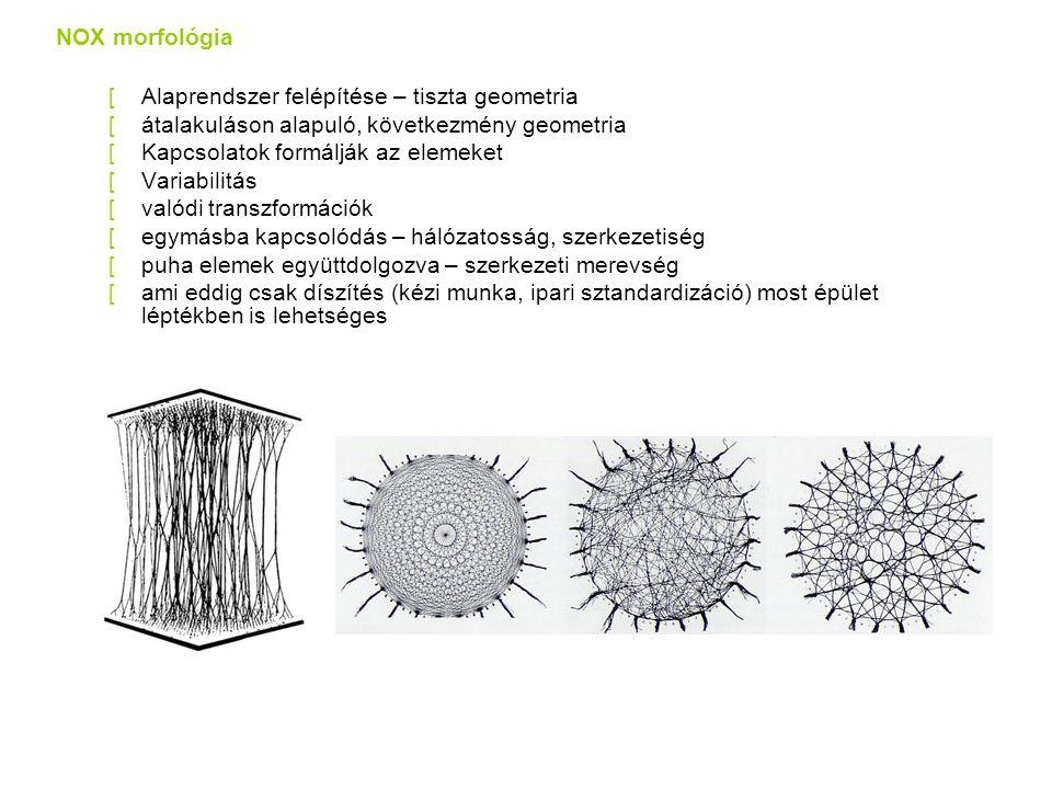 NOX morfológia [Alaprendszer felépítése – tiszta geometria [átalakuláson alapuló, következmény geometria [Kapcsolatok formálják az elemeket [Variabilitás [valódi transzformációk [egymásba kapcsolódás – hálózatosság, szerkezetiség [puha elemek együttdolgozva – szerkezeti merevség [ami eddig csak díszítés (kézi munka, ipari sztandardizáció) most épület léptékben is lehetséges