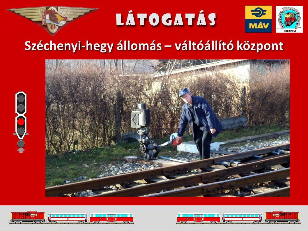 Széchenyi-hegy állomás – váltóállító központ