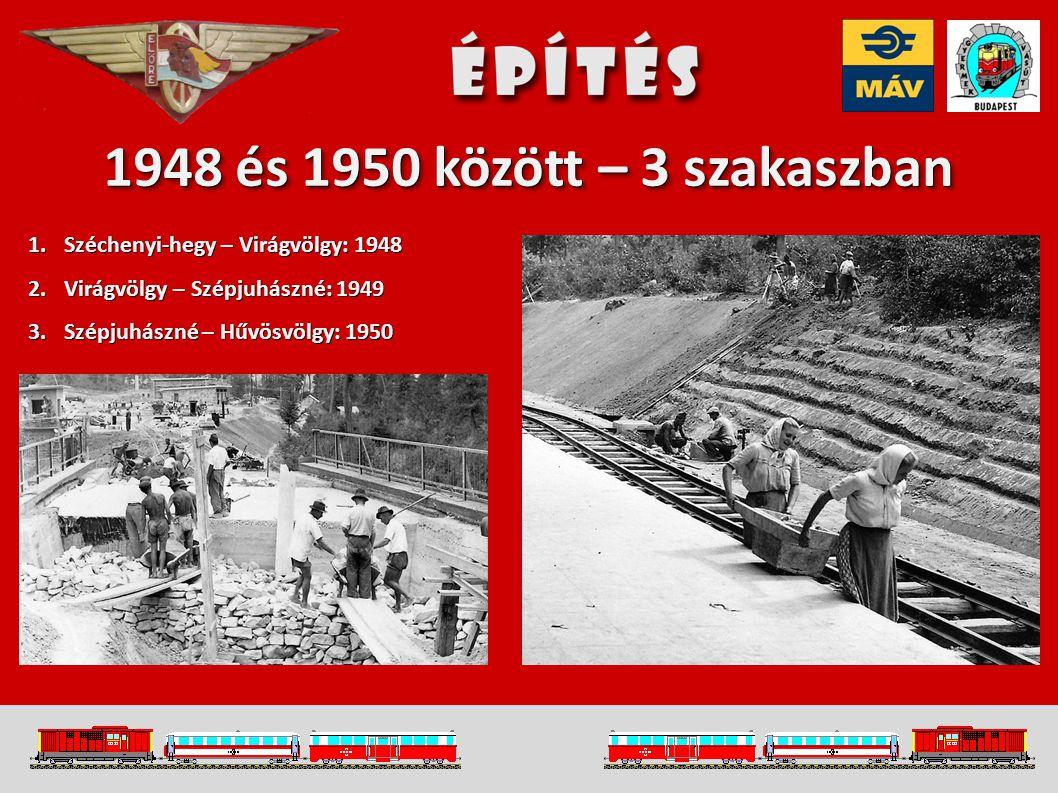 1948 és 1950 között – 3 szakaszban 1.Széchenyi-hegy – Virágvölgy: 1948 2.Virágvölgy – Szépjuhászné: 1949 3.Szépjuhászné – Hűvösvölgy: 1950
