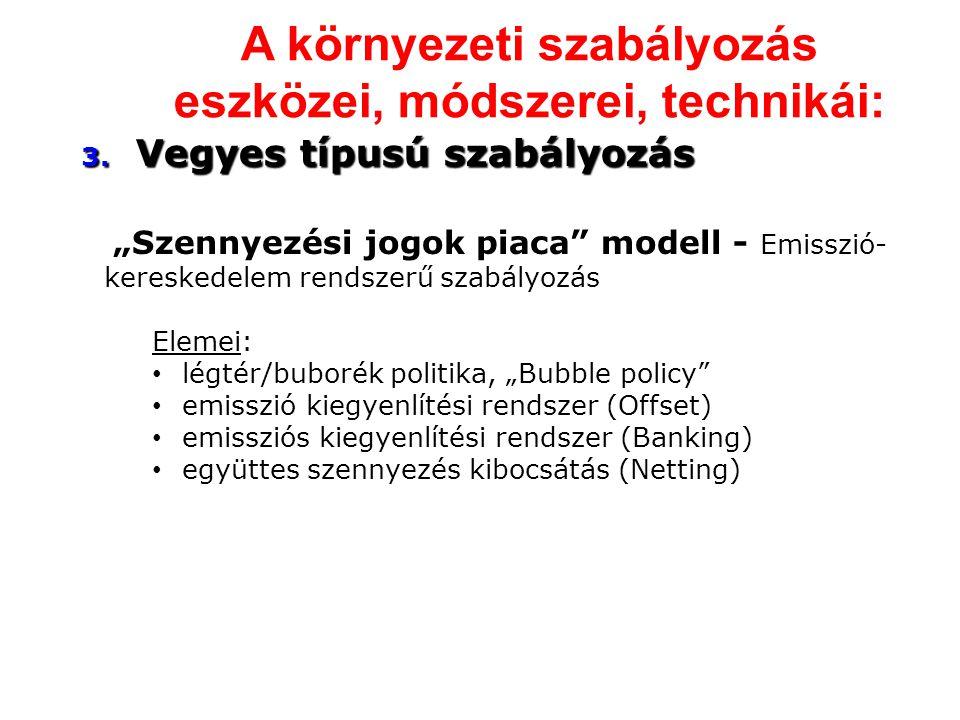 A környezeti szabályozás eszközei, módszerei, technikái: 3.