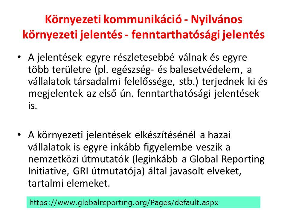 Környezeti kommunikáció - Nyilvános környezeti jelentés - fenntarthatósági jelentés A jelentések egyre részletesebbé válnak és egyre több területre (pl.