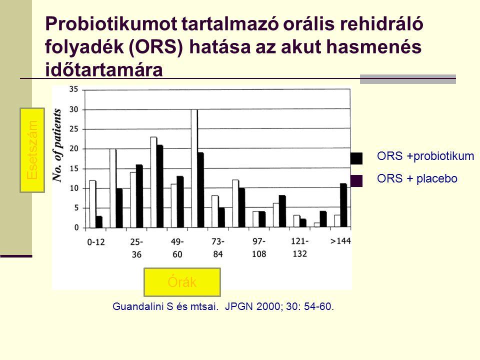 Probiotikumot tartalmazó orális rehidráló folyadék (ORS) hatása az akut hasmenés időtartamára ORS +probiotikum ORS + placebo Guandalini S és mtsai. JP
