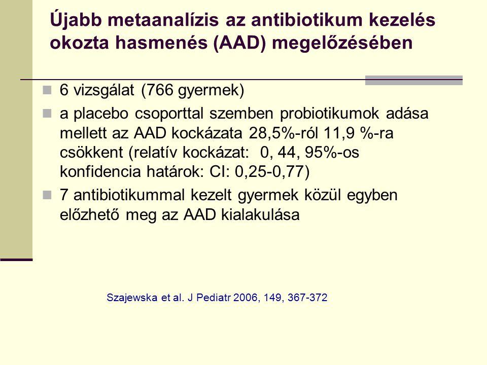Újabb metaanalízis az antibiotikum kezelés okozta hasmenés (AAD) megelőzésében 6 vizsgálat (766 gyermek) a placebo csoporttal szemben probiotikumok ad
