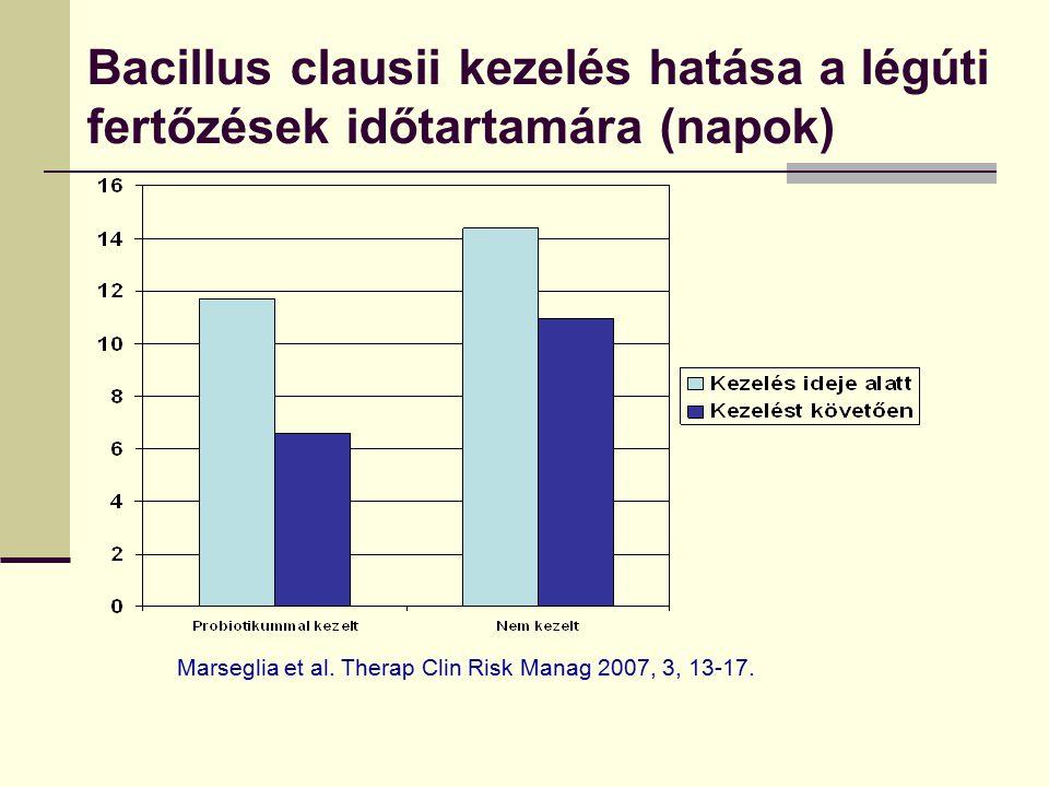 Bacillus clausii kezelés hatása a légúti fertőzések időtartamára (napok) Marseglia et al. Therap Clin Risk Manag 2007, 3, 13-17.