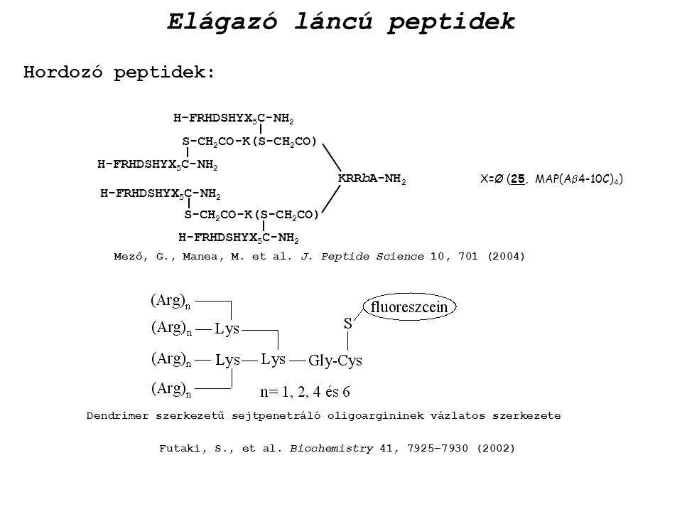 Elágazó láncú peptidek Hordozó peptidek: KRRbA-NH 2 S-CH 2 CO-K(S-CH 2 CO) H-FRHDSHYX 5 C-NH 2 S-CH 2 CO-K(S-CH 2 CO) H-FRHDSHYX 5 C-NH 2 X=Ø (25, MAP