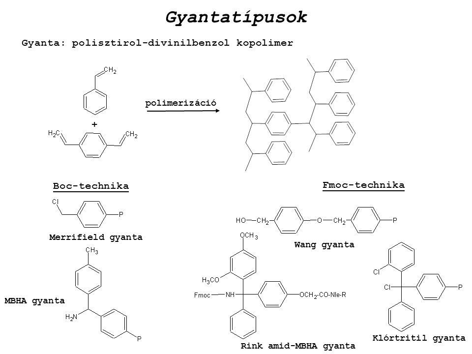 Gyantatípusok Boc-technika Fmoc-technika Gyanta: polisztirol-divinilbenzol kopolimer + polimerizáció Merrifield gyanta MBHA gyanta Wang gyanta Klórtri