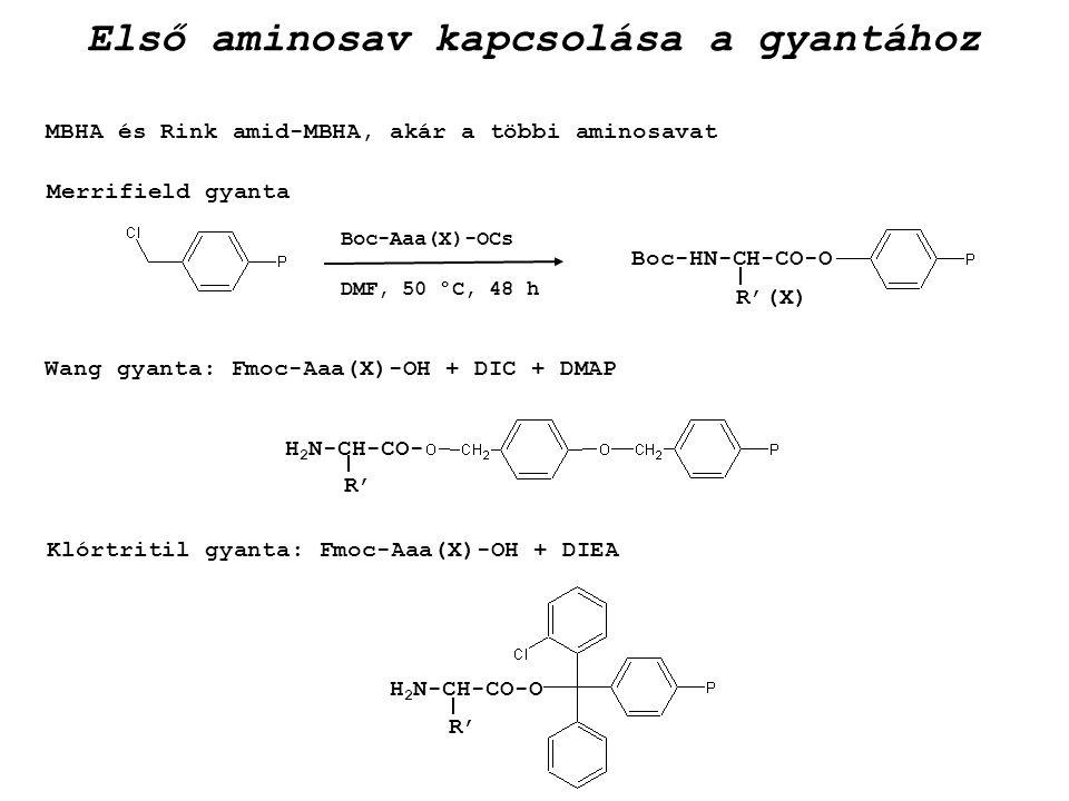 Első aminosav kapcsolása a gyantához MBHA és Rink amid-MBHA, akár a többi aminosavat Wang gyanta: Fmoc-Aaa(X)-OH + DIC + DMAP H 2 N-CH-CO- R' Klórtrit