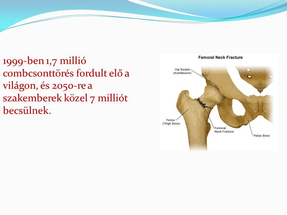 A 60 év feletti nők 25 %-ánál kimutatható a csontritkulás miatt bekövetkezett összenyomódásos csigolyakárosodás.