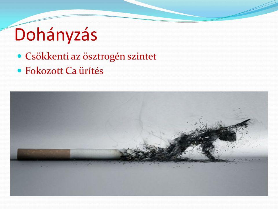 Dohányzás Csökkenti az ösztrogén szintet Fokozott Ca ürítés