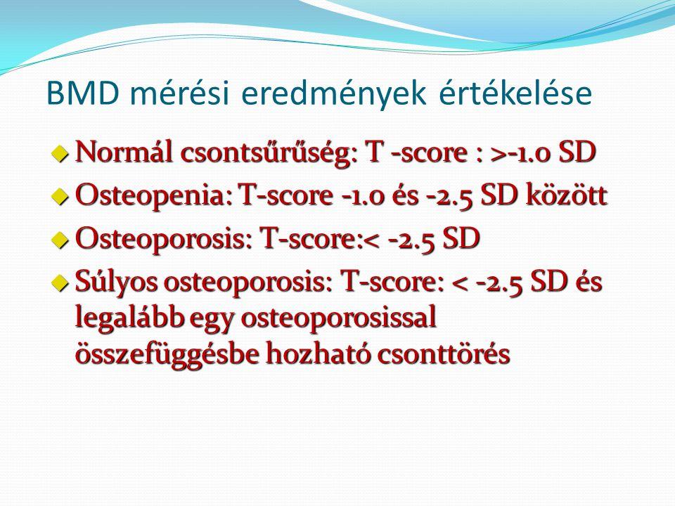  Normál csontsűrűség: T -score : >-1.0 SD  Osteopenia: T-score -1.0 és -2.5 SD között  Osteoporosis: T-score:< -2.5 SD  Súlyos osteoporosis: T-sco