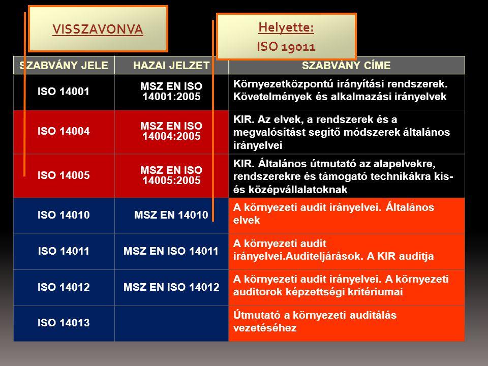 SZABVÁNY JELEHAZAI JELZET SZABVÁNY CÍME ISO 14001 MSZ EN ISO 14001:2005 Környezetközpontú irányítási rendszerek.