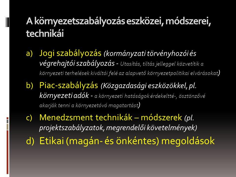 A környezetszabályozás eszközei, módszerei, technikái a) Jogi szabályozás (kormányzati törvényhozói és végrehajtói szabályozás - Utasítás, tiltás jell