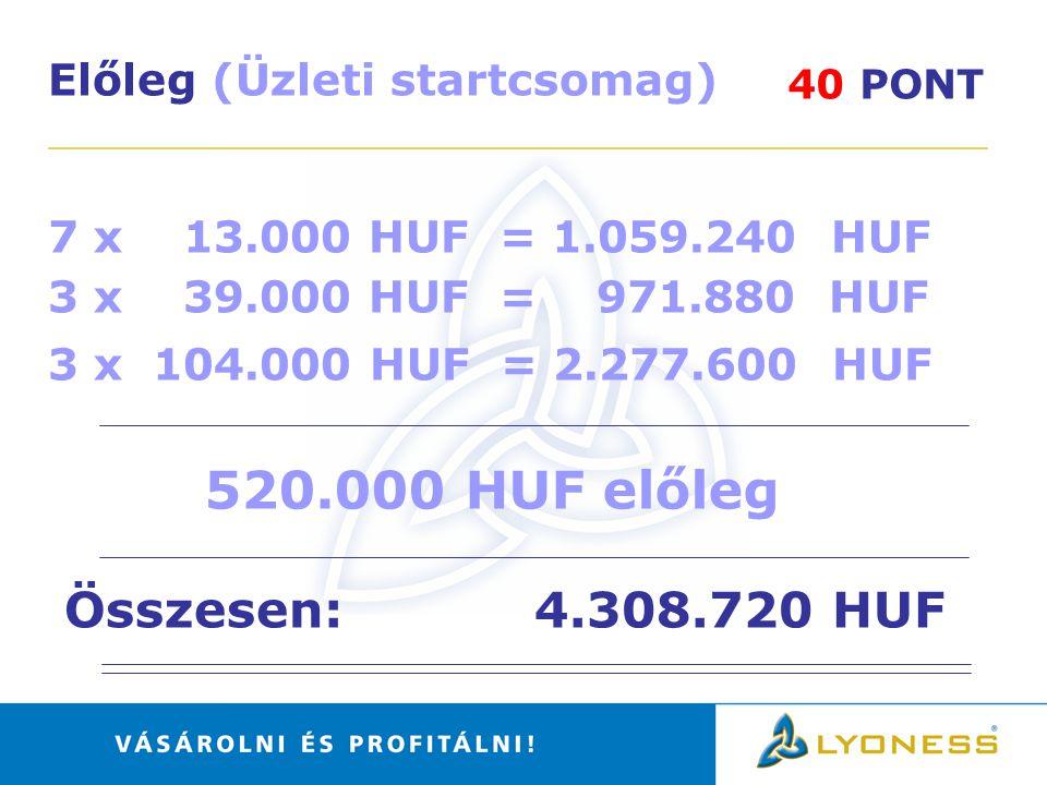 Előleg (Üzleti startcsomag) 7 x 13.000 HUF = 1.059.240 HUF 3 x 39.000 HUF = 971.880 HUF 3 x 104.000 HUF = 2.277.600 HUF Összesen: 4.308.720 HUF 520.000 HUF előleg 40 PONT