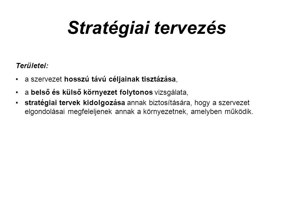 Stratégiai tervezés Területei: a szervezet hosszú távú céljainak tisztázása, a belső és külső környezet folytonos vizsgálata, stratégiai tervek kidolg