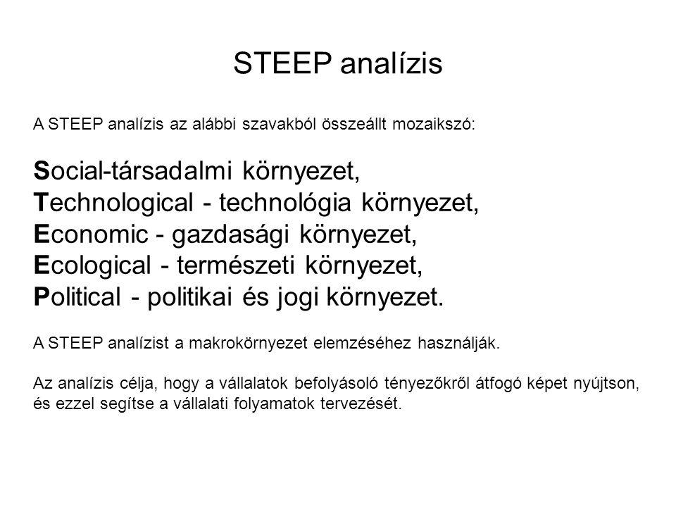 STEEP analízis A STEEP analízis az alábbi szavakból összeállt mozaikszó: Social-társadalmi környezet, Technological - technológia környezet, Economic