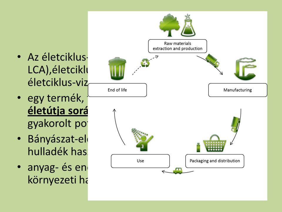 Az LCA célja Az életciklus-elemzés (Life Cycle Assessment, LCA),életciklus-becslés, életciklus-értékelés, életciklus-vizsgálat egy termék, folyamat va